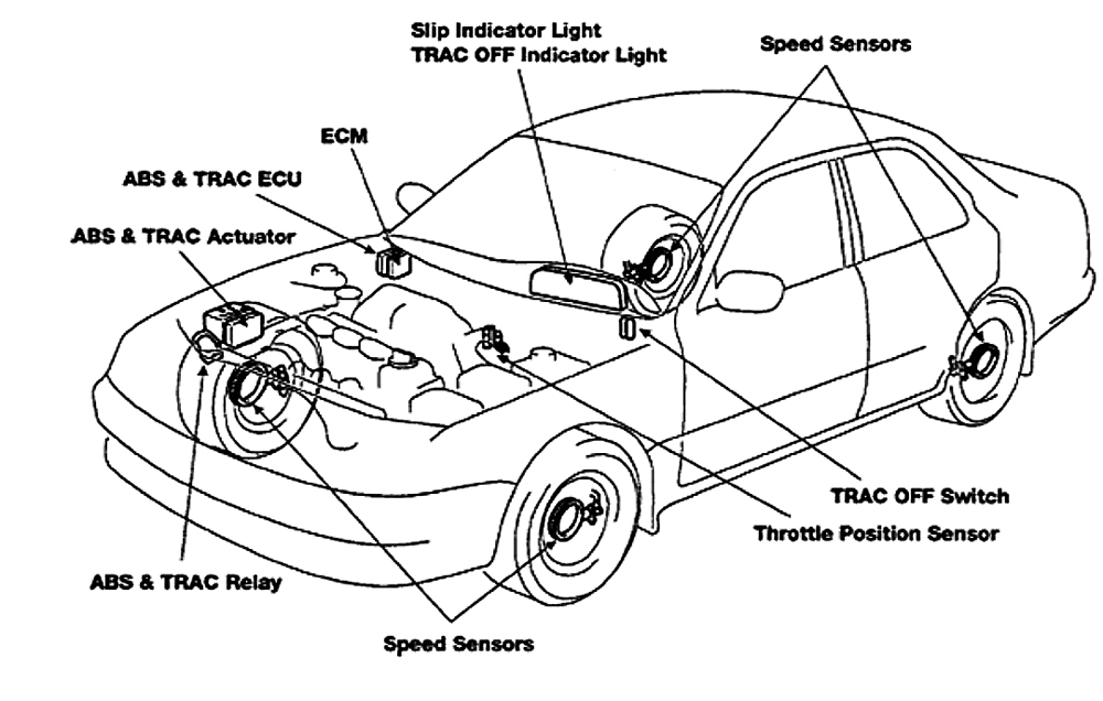 Electronic Stability Control >> Beda Traction Control System Dengan Electronic Stability